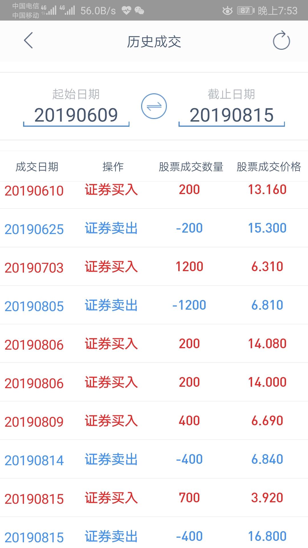 Screenshot_20190816_195325_com.hexin.plat.android.HengtaiSecurity.jpg